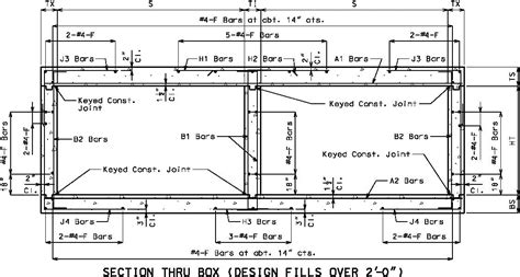 design guidelines for bridge size culverts image 751 8 3 2 1 over 2015 jpg engineering policy guide