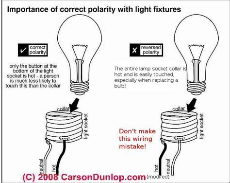 light socket wiring diagram 27 wiring diagram images