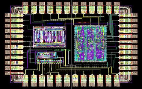 semiconductor layout design act what are the major provisions contained in the sicld act
