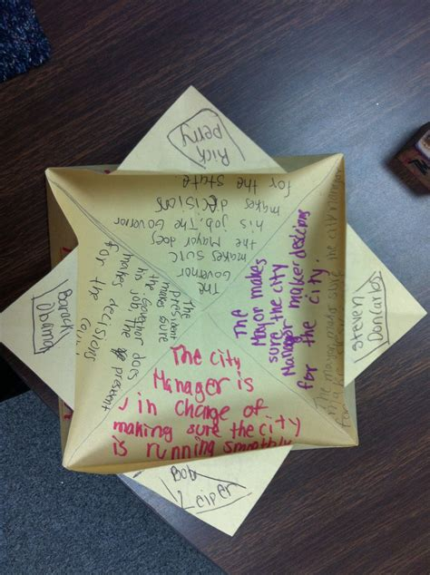 4th grade ideas confessions of a former fourth grade foldable