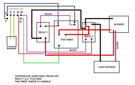 rheem heat thermostat wiring diagram wiring diagram