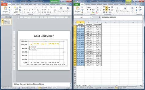 dynamische diagramme erstellen excel 2013 diagramm in powerpoint erstellen und aus zahlen grafiken