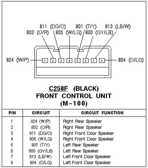 crown vic radio wiring diagram 30 wiring diagram images