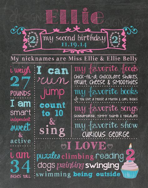 2nd Birthday Chalkboard Birthday Poster Sign 2nd Birthday 2 2nd Birthday Chalkboard Template