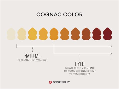 what is color the guide to finding great cognac wine folly