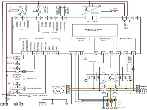 diagram  automatic transfer switch wiring wiring forums