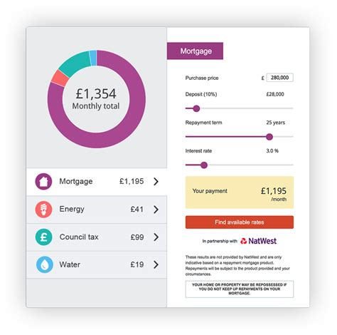 search fees for buying a house running costs zoopla