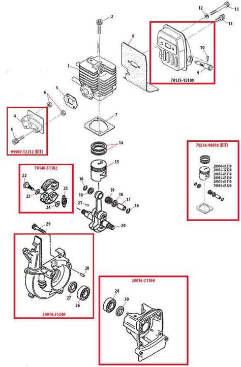 shindaiwa trimmer parts diagram shindaiwa t230 c230 x230 trimmer illustrated parts
