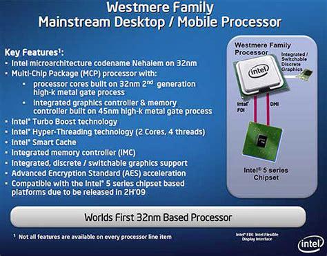 Modem Speedy Smartfren Cara Mempercepat Kecepatan Wifi Mempercepat Speed Utorrent