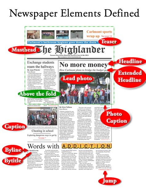 introduction to newspaper design