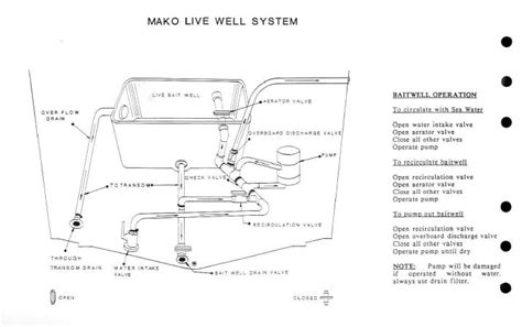 Livewell Plumbing Diagram by B Boat Live Well System Diagram B Free Engine Image For