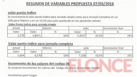 salario minimo venezuela abril 2016 sueldo minimo en venezuela para abril 2016 new style for