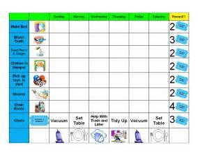 toddler behavior chart template behavior chart