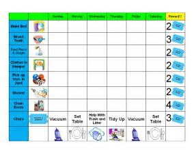 Toddler Behavior Chart Template by Behavior Chart
