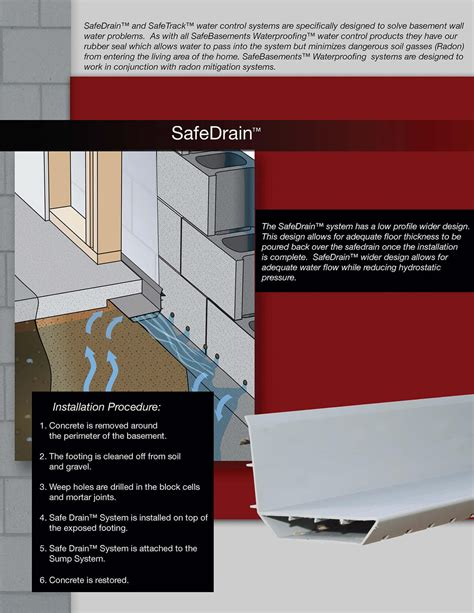 basement dewatering system basement dewatering system king size bed memory foam