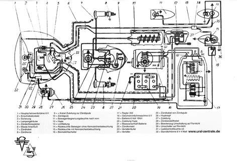 Ural Motorrad Schaltplan by Ural Zentrale Schaltpl 228 Ne Shop