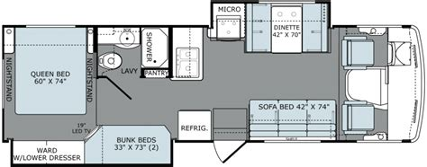 bunk bed rv floor plans 12 must see bunkhouse rv floorplans welcome to the
