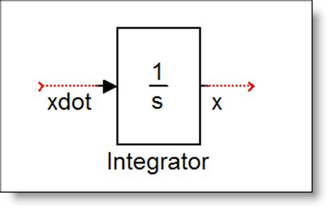 integrator circuit simulink integrator output calculation 28 images rc and rl differentiator and integrator circuit