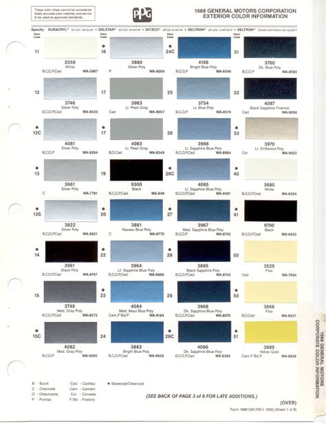 100 gm paint chart color reference gm vehicle paint color codes here are the 2016