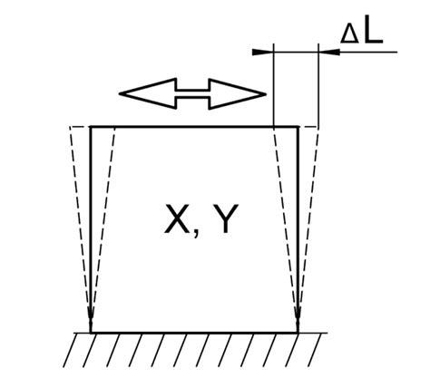 pi ceramics pic255 p 111 p 151 pica shear actuators