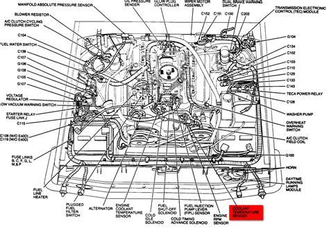 similiar ford f 250 6 0 engine diagram coolant keywords