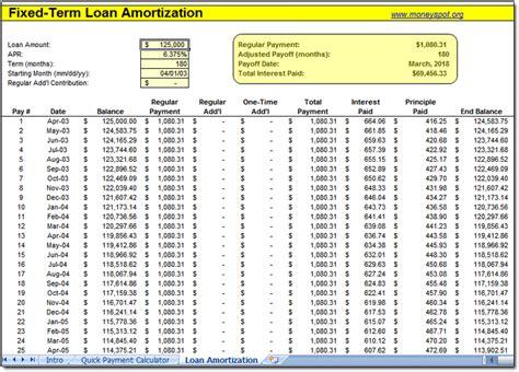 spreadsheet 6 loan repayment calculator excel template