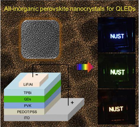 quantum dot light emitting diodes based on inorganic all inorganic perovskite quantum dot display breaks cd barrier