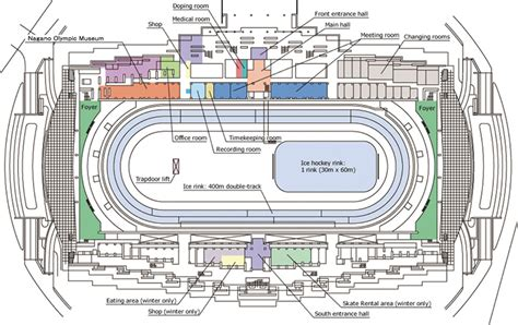 400m track diagram 400m track layout diagram