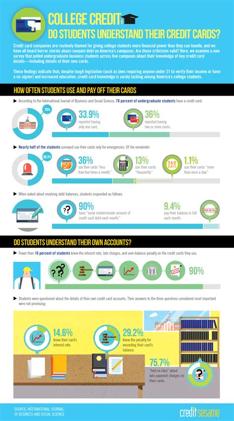 Safe Used Cars For College Students by College Students And Credit Cards Infographic