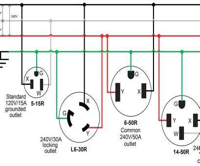 electrical outlet wiring    outlet diagram