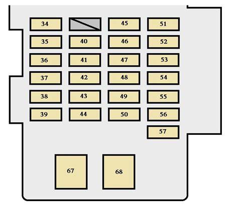 2006 toyota highlander fuse box diagram wiring diagram