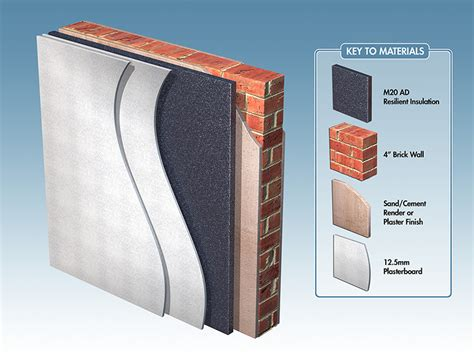 sound insulation board for windows installation for m20ad wall sound proofing