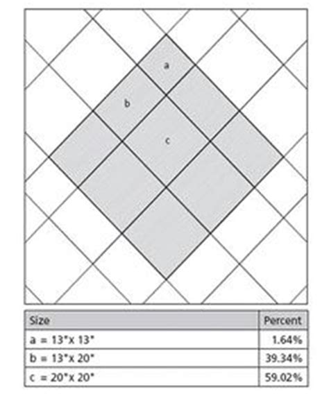 pattern tiles ireland tile layout patterns using 3 tile sizes in the plan by