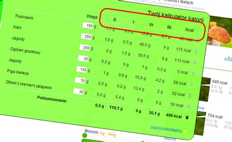 kalkulator kalori kalkulator kalorii gezondheid en goede voeding