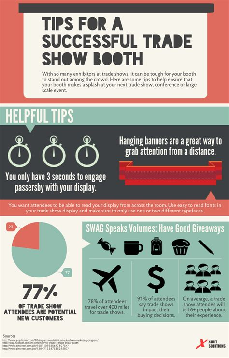 creating the best tradeshow booth design in las vegas tips for a successful trade show booth infographics