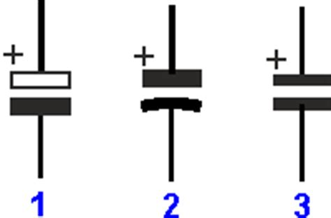 symbol for an electrolytic capacitor schematic symbol for electrolytic capacitors get free image about wiring diagram