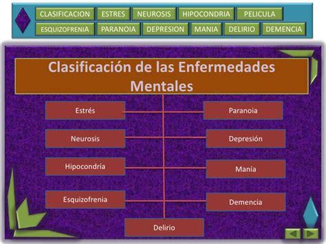 imagenes de emfermedades mentales diapositivas enfermedades mentales