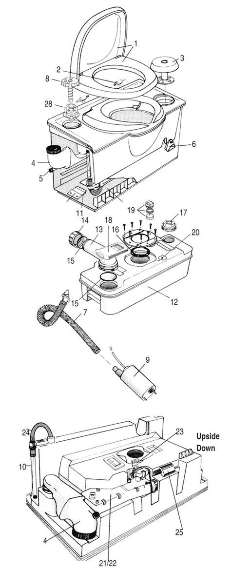 thetford toilet wiring diagram