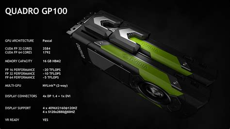 Nvidia Tesla Vs Quadro Nvidia Launches Quadro Gp100 With 16gb Hbm2 Videocardz
