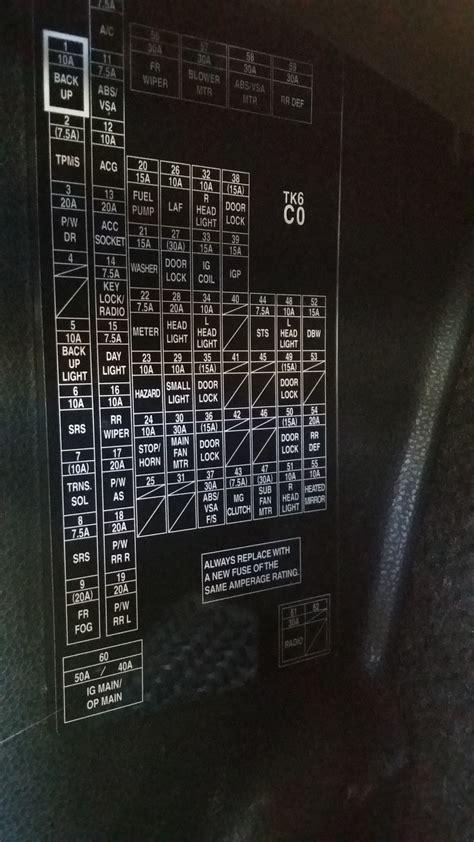 honda jazz 2012 fuse box wiring diagram schemes