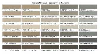 sherwin williams paint color chart sherwin williams paints sherwin williams colors