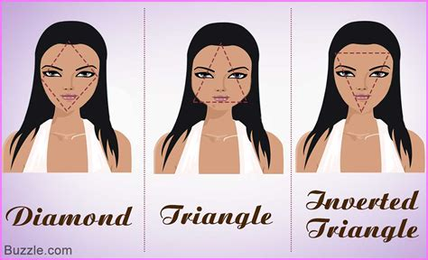 beards for inverted triangle face secrets divulged how are face shape and personality related