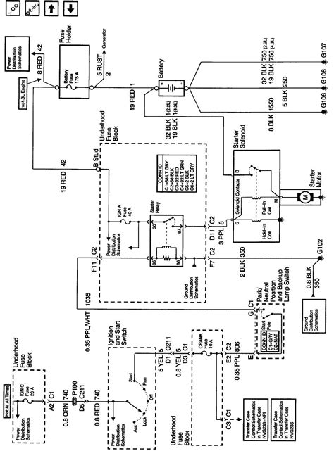 s10 wiring harness 28 images 2000 s10 wiring diagram