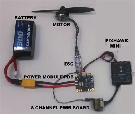 kinect usb wiring diagram wiring diagram