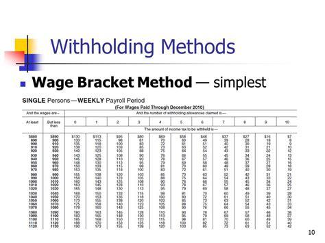 supplemental w 10 irs fundamental payroll certification ppt