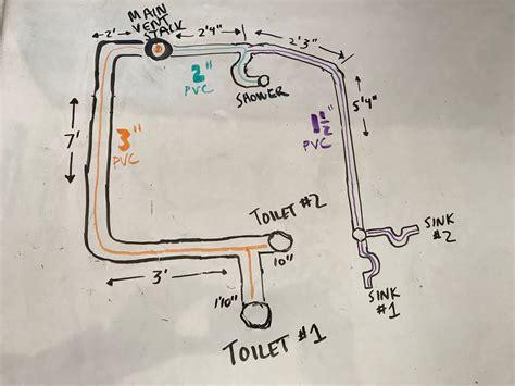 plumbing   vents required  bathroom drains home improvement stack exchange