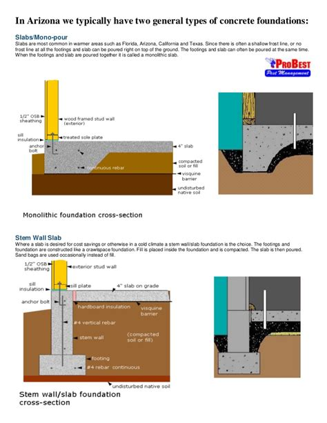 types of home foundations foundation types