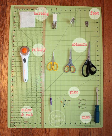 Quilting Tools by Basic Quilting Supplies Batting Quilt And Patchwork