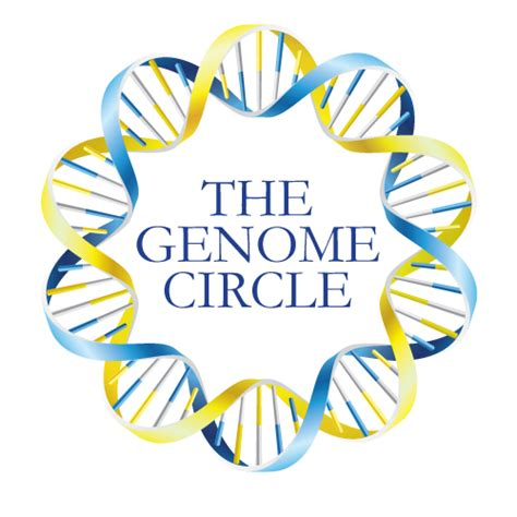 The Genome the genome circle hudsonalpha institute for biotechnology