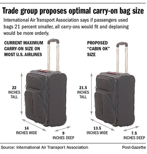 carry on luggage size united airlines airline passengers might want to shop for new carry on